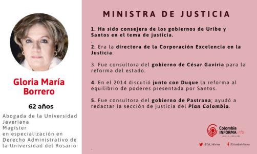 Gloria Maria Borrero
